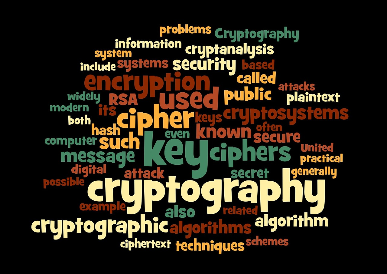 Cryptography terms